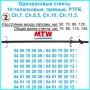 Одноразовые стенты 10-тилапковые, прямые, PTFE