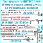 Гистероскоп по BETTOCCHI® (5 мм) на основе оптики 2,9 мм