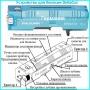 Устройство для биопсии DeltaCut (DeltaCut Biopsy device)