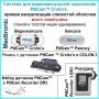 Система для видеокапсульной эндоскопии PillCam Crohn's